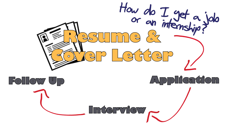 part how do i get a job or an internship careeredge part 1 how do i get a job or an internship