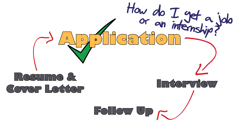 part how do i get a job or an internship careeredge part 2 how do i get a job or an internship
