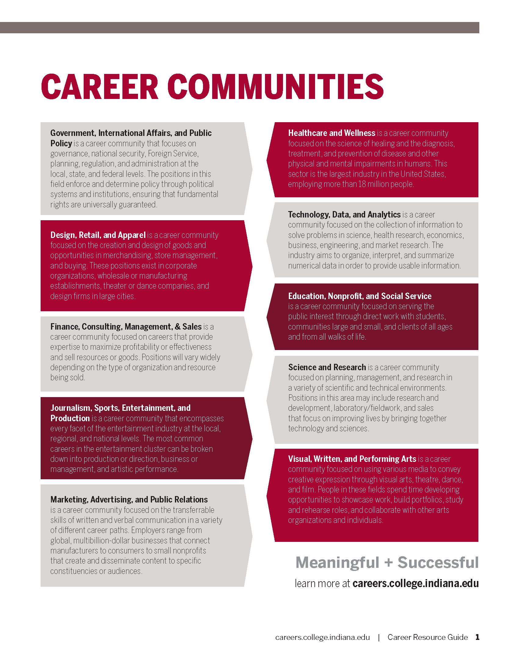 what are career communities walter center for career what are career communities walter center for career achievement the college of arts sciences na university bloomington