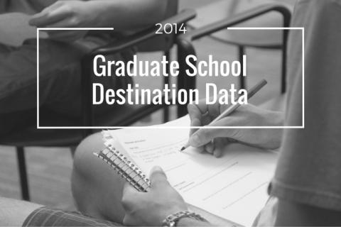UW Bachelor's Alumni: Furthering Education Data
