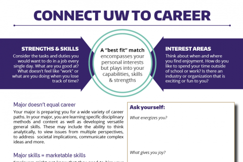 Activities for career exploration