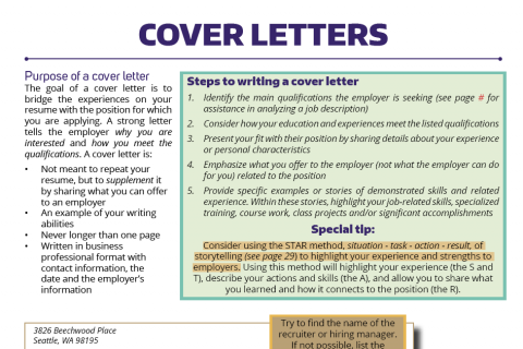 Cover Letters  What Should A Cover Letter Look Like