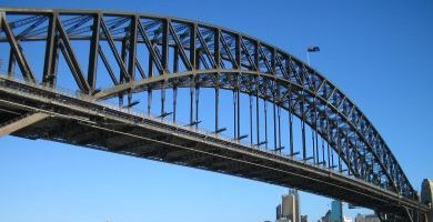 IU Immigration Bridge Program for Employers