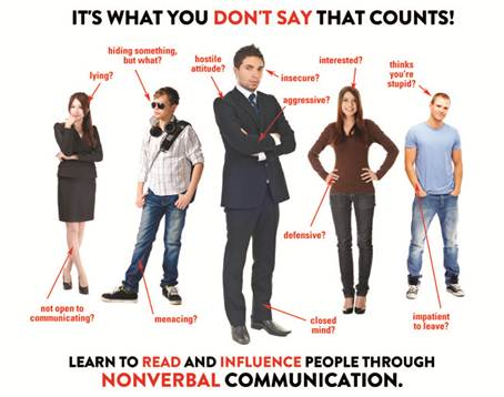 How Body Language Can Make Or Break Your Interview