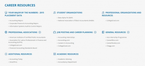 CareerEdge Career Community Resources