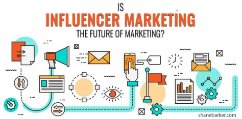 Is-Influencer-Marketing-The-Future-Of-Marketing-sb-