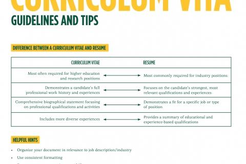 Curriculum Vita Handout