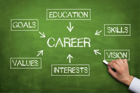 Career Coaching Workshops